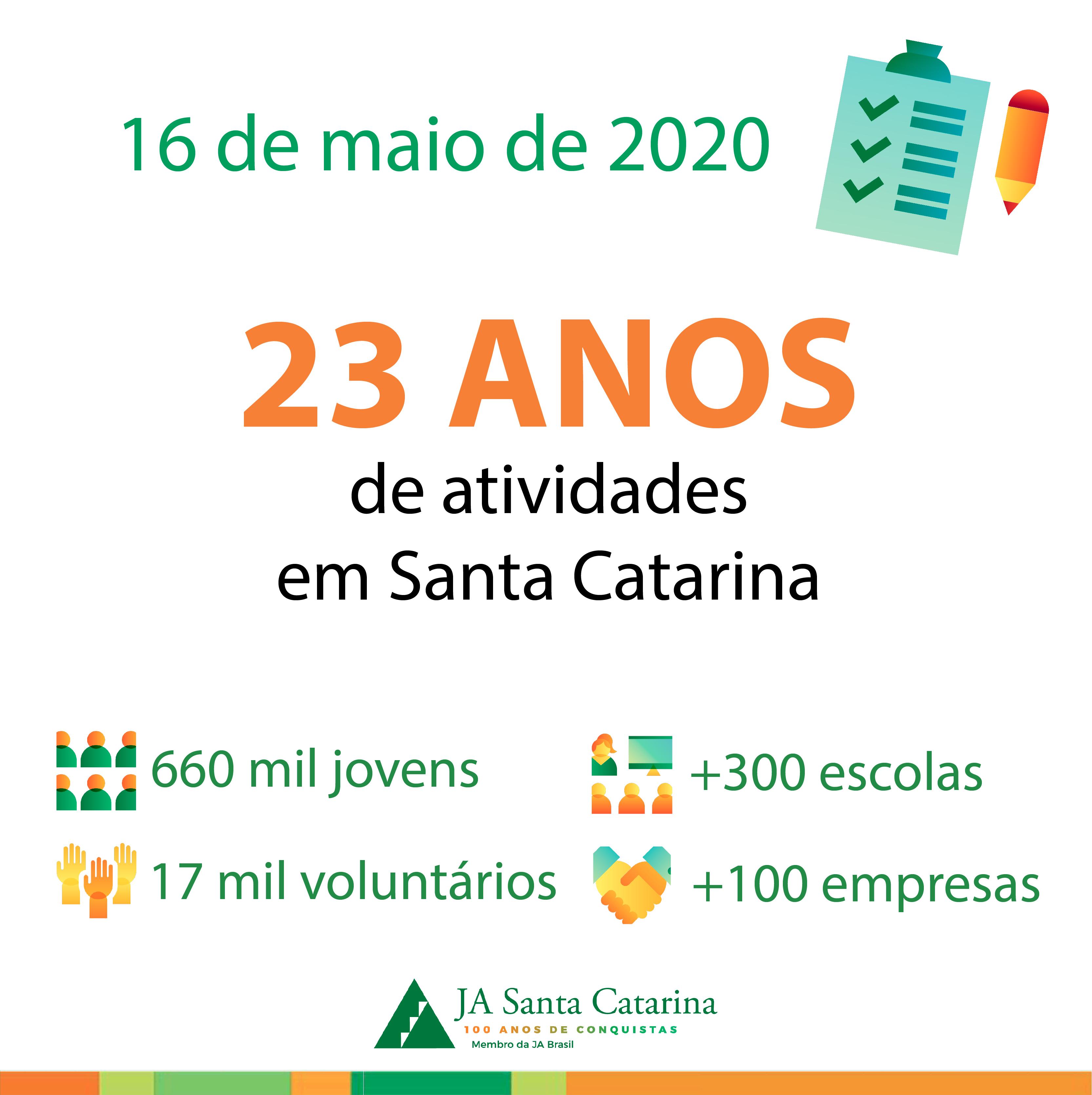 23 anos de atividades em Santa Catarina